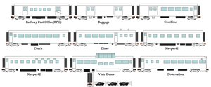 Streamlined Passenger Car Bases by DanielArkansanEngine