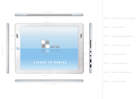 Arcos Touch Screen Components by AreoX