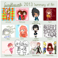 2103 Art Summary by FairyBlueSoul