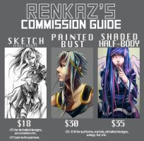 [OPEN] Paypal Commission Price Guide by renkaz