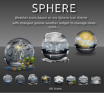 Sphere weather theme by Potzblitz7