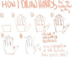 Hand Tutorial by alexandraeatspeople