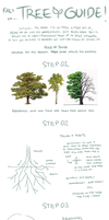 Basic Guide for Trees by mowtei