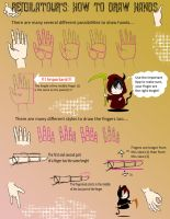 Hands-Tutorial_1 by RemiLatour