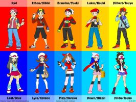 5 Generations of Trainers by TheRealSneakers