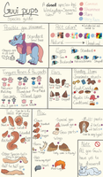 Guui Pups - Species Trait Guide by Sanara1