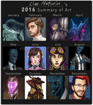 Cleo's 2016 Art Summary by Kanoro-Studio