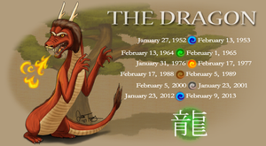Year of the Dragon by BlazeTBW