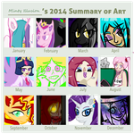 2014 Art Summary by Minty-Illusion