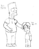 1999: Bart and Eric by simpspin