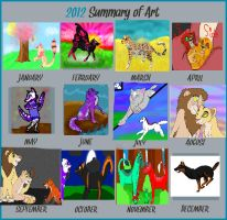 My art over the year by lolpeaceoutlol