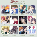 Art Summary 2012 by Arrina-san