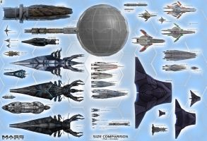 Mass Effect Top View Size Comparison Chart by Euderion