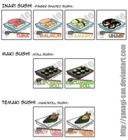 Sushi Art by yanagi-san