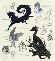 'For truth, for love, for my desire' by Vattukatt