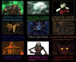Primal Alignment Chart by Jared789