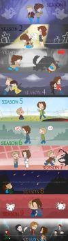 Supernatural 12 Seasons by KamiDiox