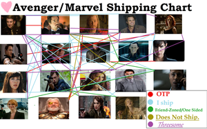 Avengers Shipping Chart by JustaKidFromBrooklyn