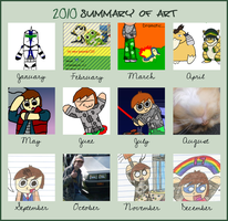 2010 Art meme thing by RyanPhantom
