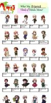 What My Friend Thinks of Hetalia by Pandy101