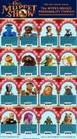The Muppets MBTI Chart by MBTI-Characters
