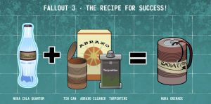 Fallout 3 - Recipe For Success by pickassoreborn