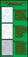 Kiwi's Coloring Step-by-Step by FlyKiwiFly