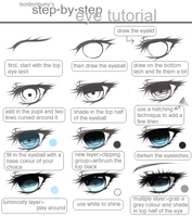 step - by - step eye + colour tutorial by p1z