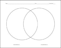 Venn Diagram-Without Lines by Writer-Colorer