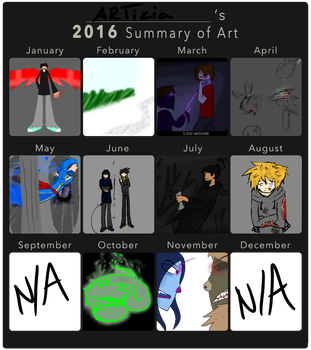 2016 Summary of Art by Ask-Insane-Squiddy