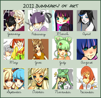 2011 Art Summary by kiimcakes