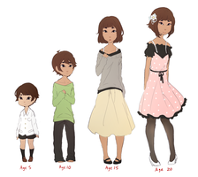 Age Chart: Mollie by pianorei