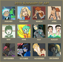 2013 Summary of Art Meme by Cheshire-no-Neko