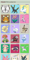 My Favorite Pokmon Of Each Type. :3 by catdragon4