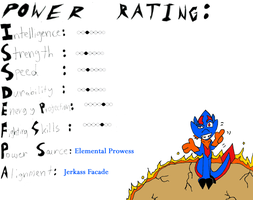 MA Power Rating: Number 4 by SaintHeartwing