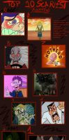My Top 10 Scariest Animated scenes by ErichGrooms3