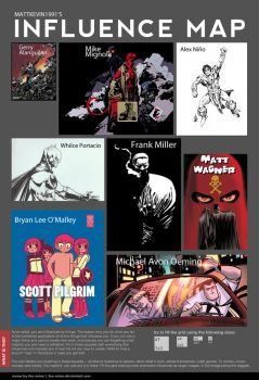 My Influence Map for 2013 (COMICS EDITION) by mattkevin1991