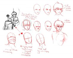 Head Tutorial by rdsullivan