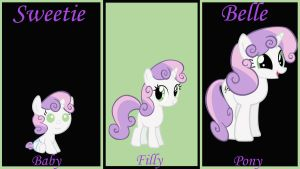 Sweetie Belle Wallpaper by lendaclue