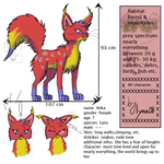 Ref sheet: Anka by Iyna08