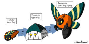 Fakemon: Tent making bugs by Brian12