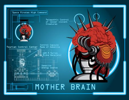 Metroid: Mother Brain by Samolo