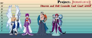 P:DH - Heaven and Hell Council by jagris