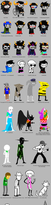 Homestuck according to... by Soulluvr