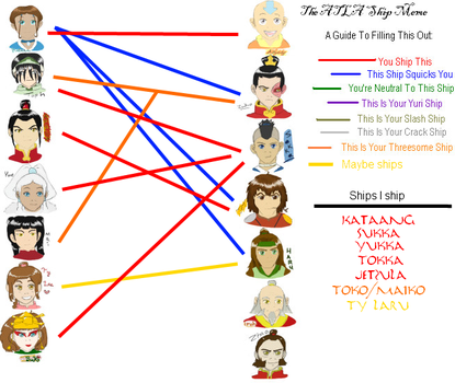 ATLA Shipping Meme- Filled out by IrkenInvaderKyle
