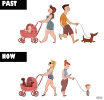 the past and now by miova