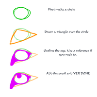 Wolf Eye Tutorial by Lurking-Phantom