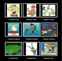 Spongebob Alignment Chart by DoASpotCheck