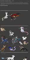 Pets and others from Earth - Character Board by JB-Pawstep
