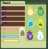 Kenza stat chart by Tuxn